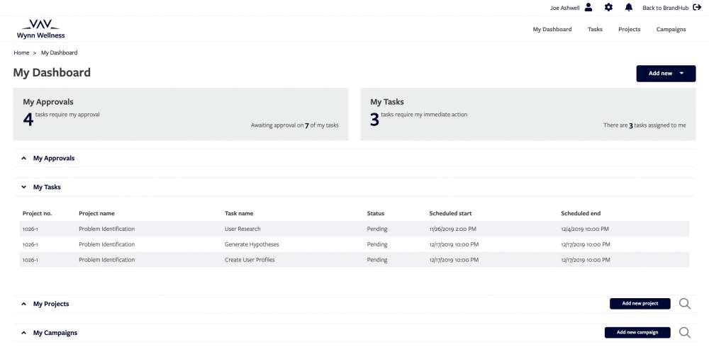 Adgistics DAM Activity Management Dashboard